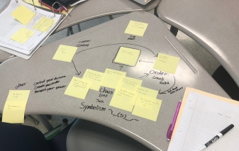 Mapping: This student took the stickynotes they generated during Edstorming and put them in a concept map.