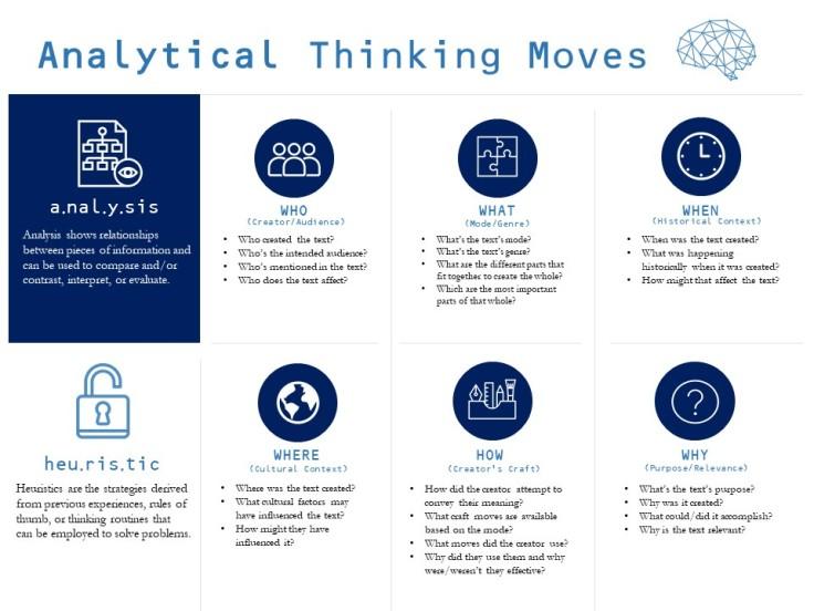 Analysis Poster jpg.jpg